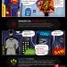 Науката зад супергероите