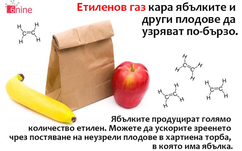 Етиленът, ябълките и узряването на плодовете