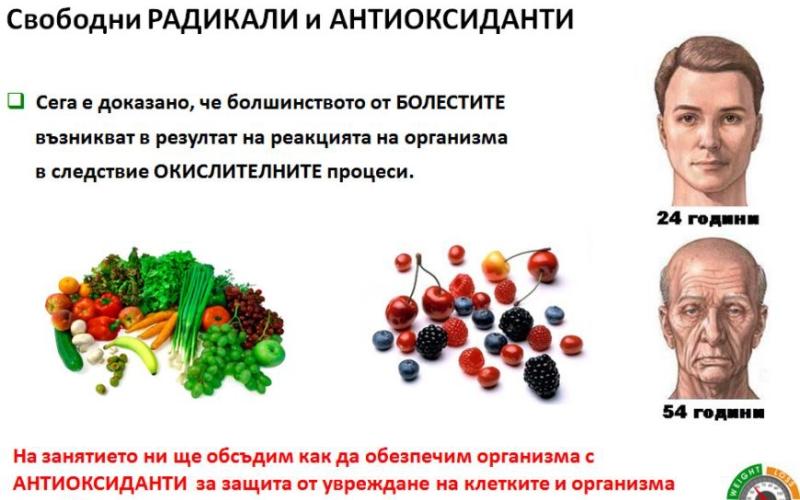 Оказва се, че антиоксидантите не са чак толкова полезни