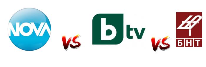 Някои от програмите на националните телевизии понижават IQ-то на зрителите (2017 г.):  bTV vs NOVA vs БНТ