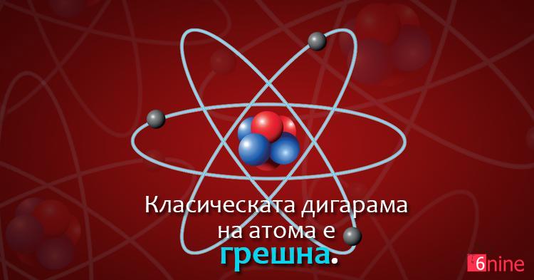 Диаграмата на атома НЕ показва как реално изглежда той