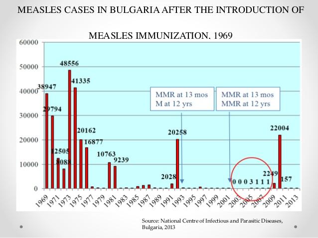 tailoring-immunization-programmes-in-bulgaria-4-638[1]
