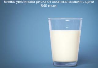Непастьоризираните продукти причиняват 840 пъти повече хранителни инфекции